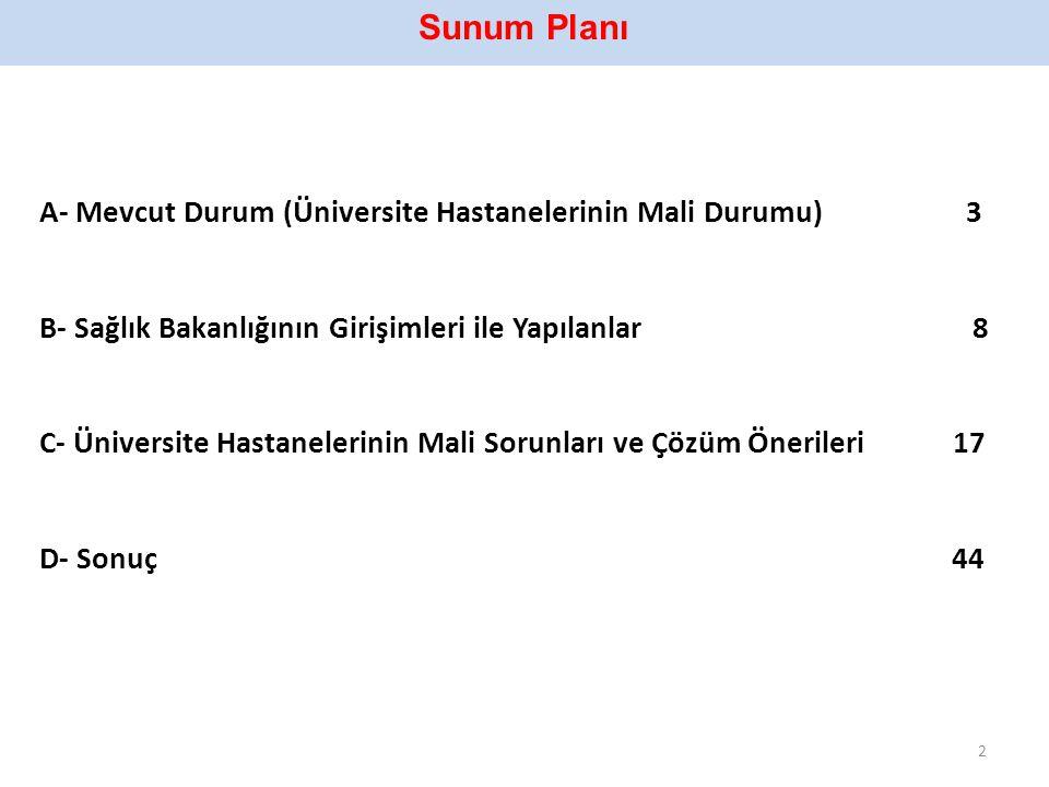 Sunum Planı A- Mevcut Durum (Üniversite Hastanelerinin Mali Durumu) 3