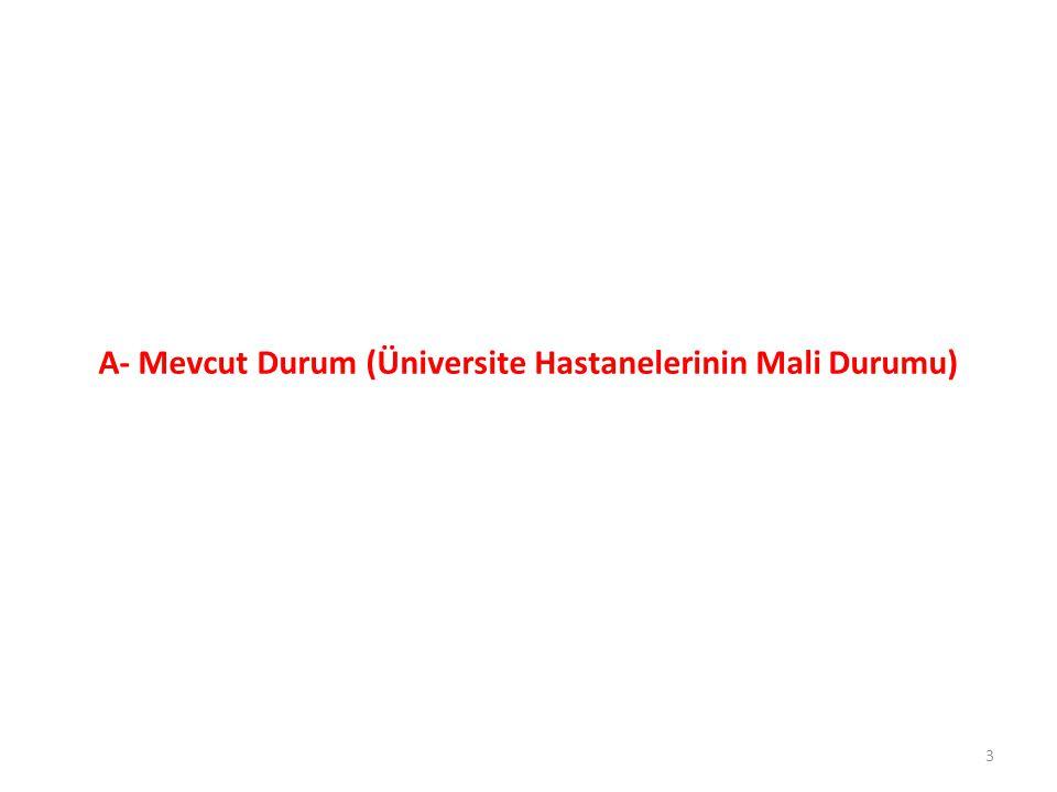 A- Mevcut Durum (Üniversite Hastanelerinin Mali Durumu)