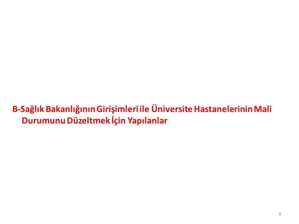 B-Sağlık Bakanlığının Girişimleri ile Üniversite Hastanelerinin Mali