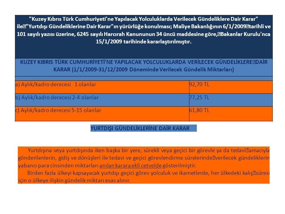 Kuzey Kıbrıs Türk Cumhuriyeti ne Yapılacak Yolculuklarda Verilecek Gündeliklere Dair Karar ile Yurtdışı Gündeliklerine Dair Karar ın yürürlüğe konulması; Maliye Bakanlığının 6/1/2009 tarihli ve 101 sayılı yazısı üzerine, 6245 sayılı Harcırah Kanununun 34 üncü maddesine göre, Bakanlar Kurulu nca 15/1/2009 tarihinde kararlaştırılmıştır.