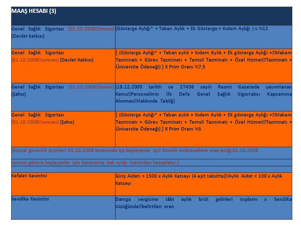 MAAŞ HESABI (3) Genel Sağlık Sigortası (01.10.2008 öncesi) (Devlet katkısı)