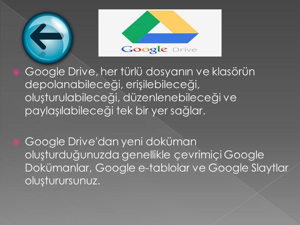 Google Drive, her türlü dosyanın ve klasörün depolanabileceği, erişilebileceği, oluşturulabileceği, düzenlenebileceği ve paylaşılabileceği tek bir yer sağlar.