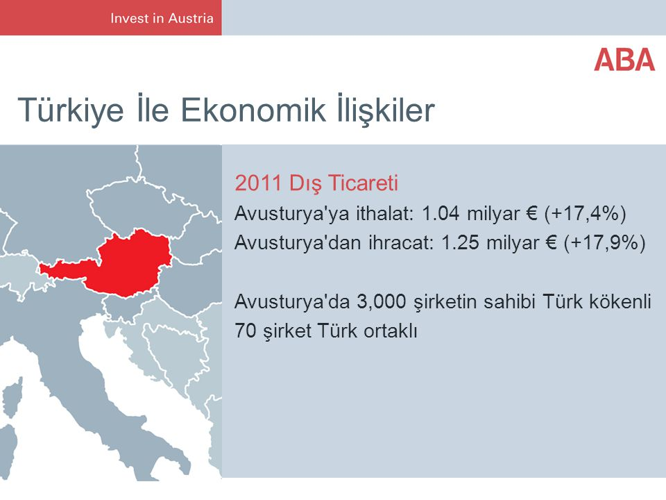 Türkiye İle Ekonomik İlişkiler