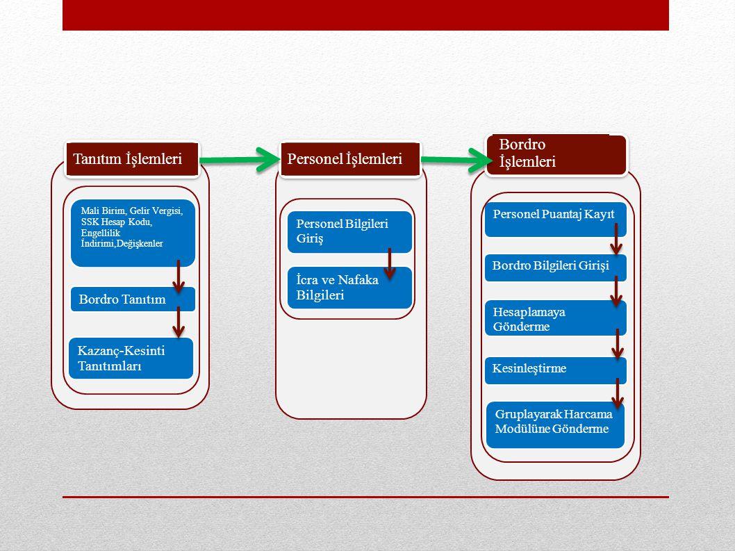 Bordro İşlemleri Tanıtım İşlemleri Personel İşlemleri