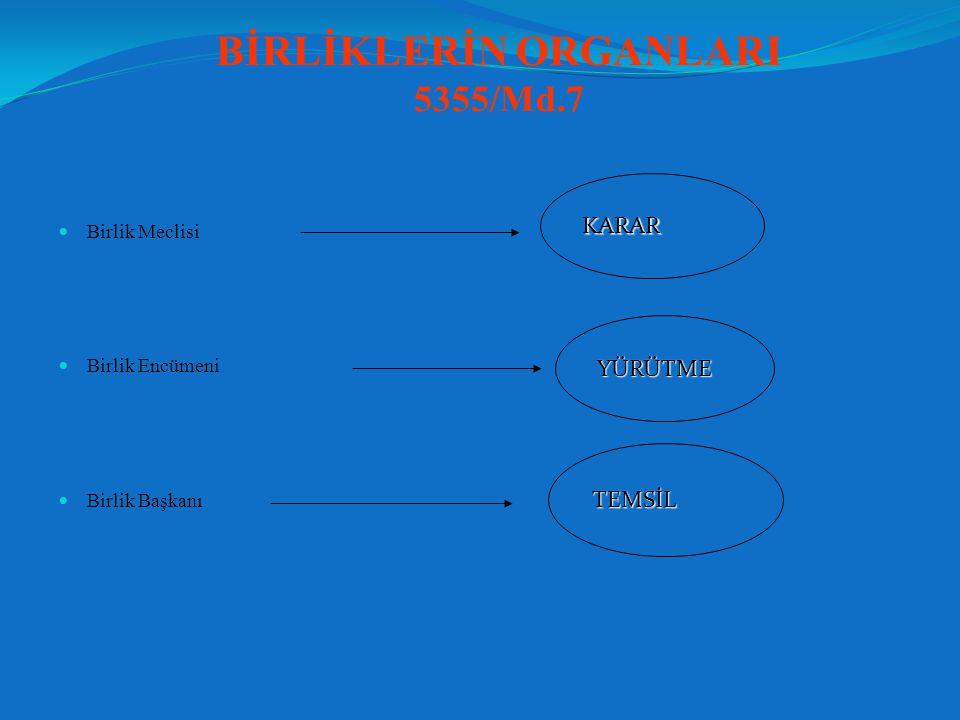 BİRLİKLERİN ORGANLARI 5355/Md.7