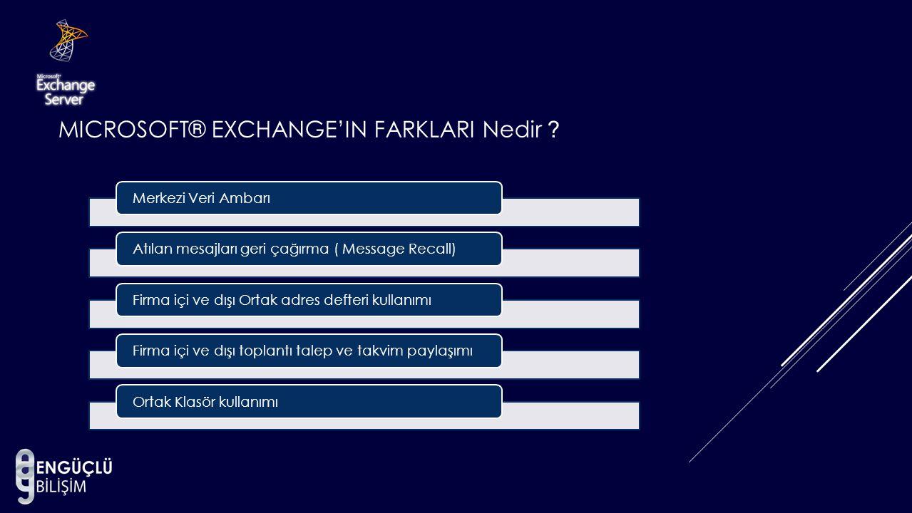 Microsoft® Exchange'in FarkLARI Nedir