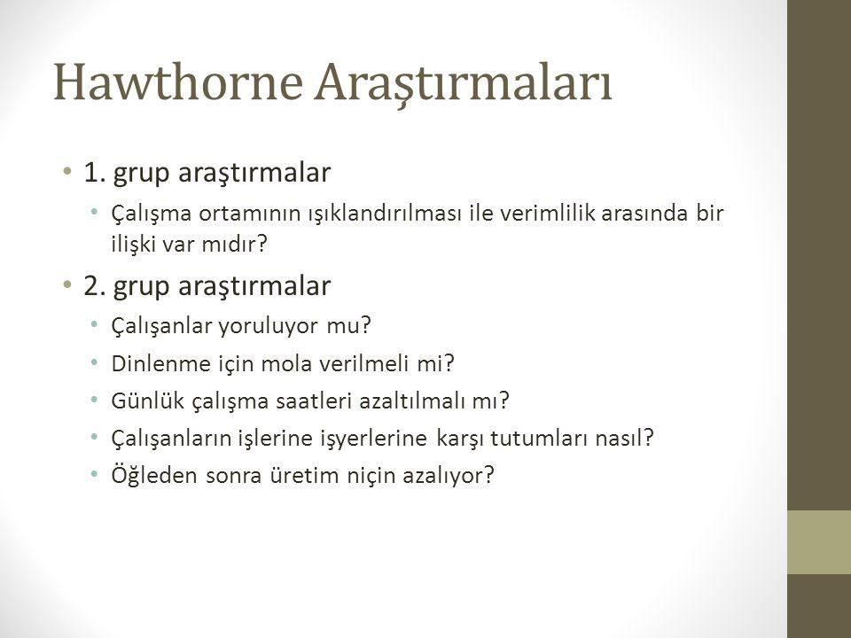 Hawthorne Araştırmaları