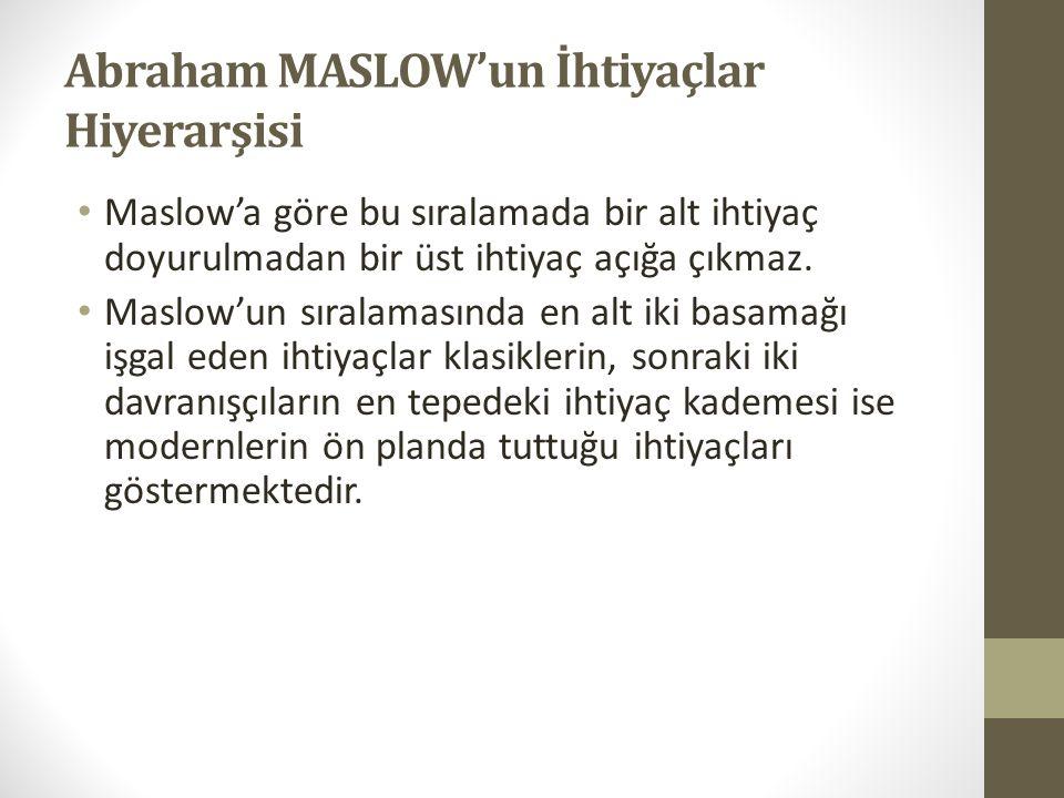 Abraham MASLOW'un İhtiyaçlar Hiyerarşisi