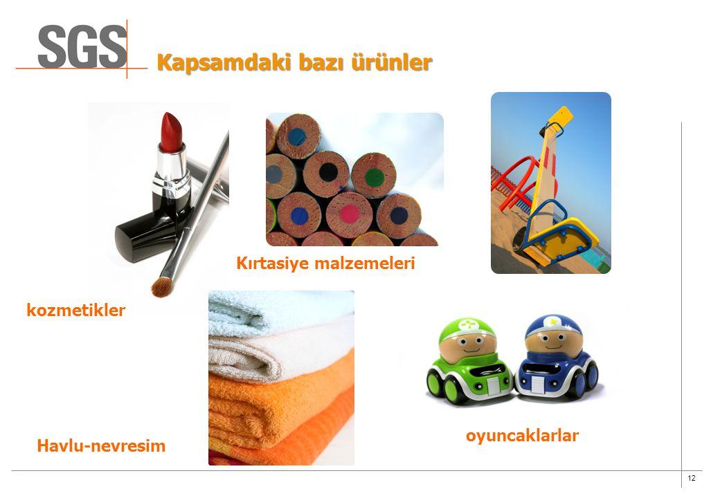 Kapsamdaki bazı ürünler