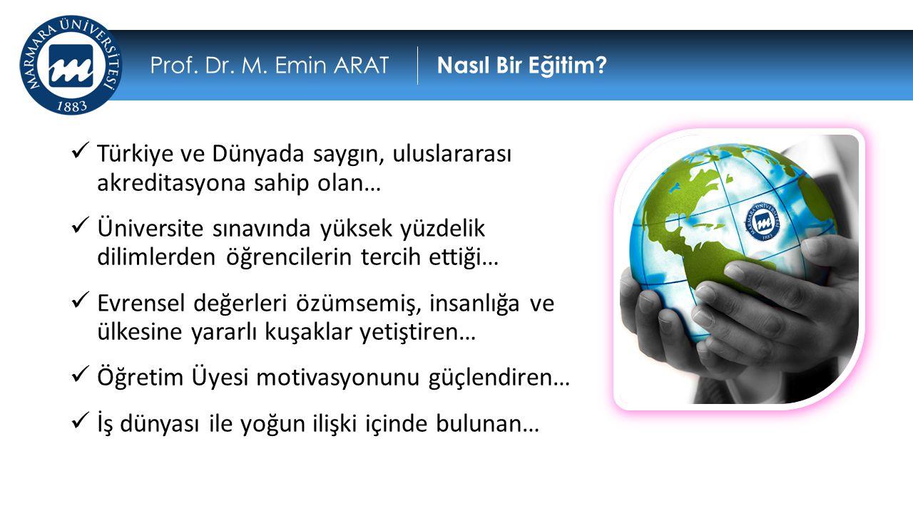 Türkiye ve Dünyada saygın, uluslararası akreditasyona sahip olan…