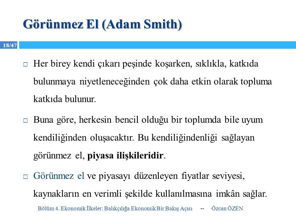 Görünmez El (Adam Smith)