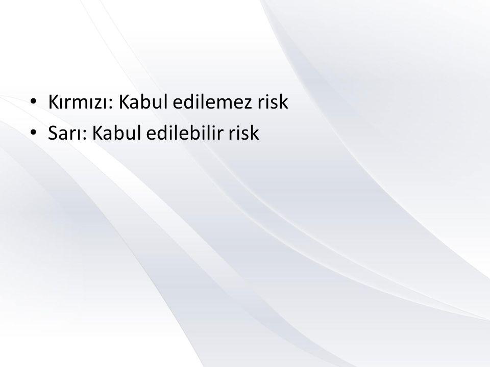 Kırmızı: Kabul edilemez risk