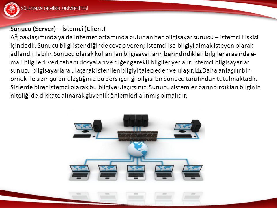Sunucu (Server) – İstemci (Client)
