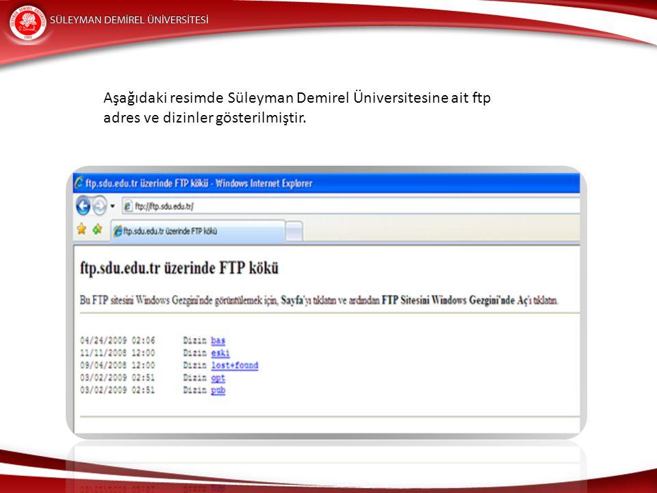 Aşağıdaki resimde Süleyman Demirel Üniversitesine ait ftp adres ve dizinler gösterilmiştir.