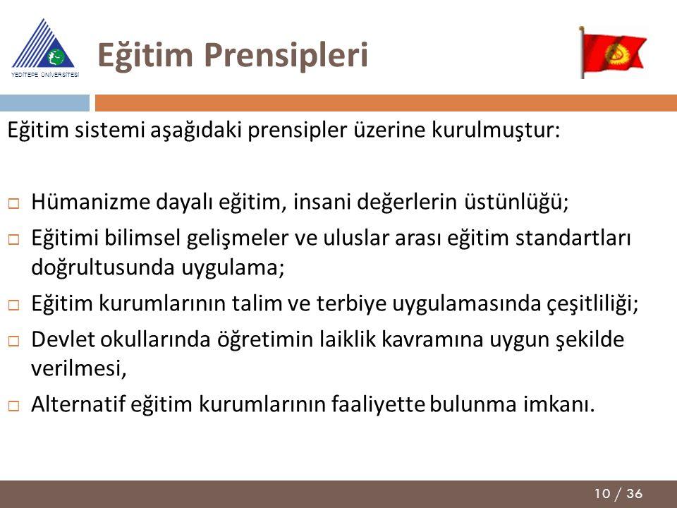 Eğitim Prensipleri Eğitim sistemi aşağıdaki prensipler üzerine kurulmuştur: Hümanizme dayalı eğitim, insani değerlerin üstünlüğü;