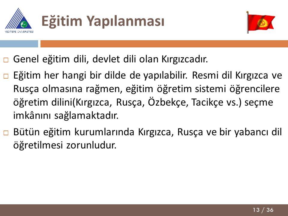 Eğitim Yapılanması Genel eğitim dili, devlet dili olan Kırgızcadır.