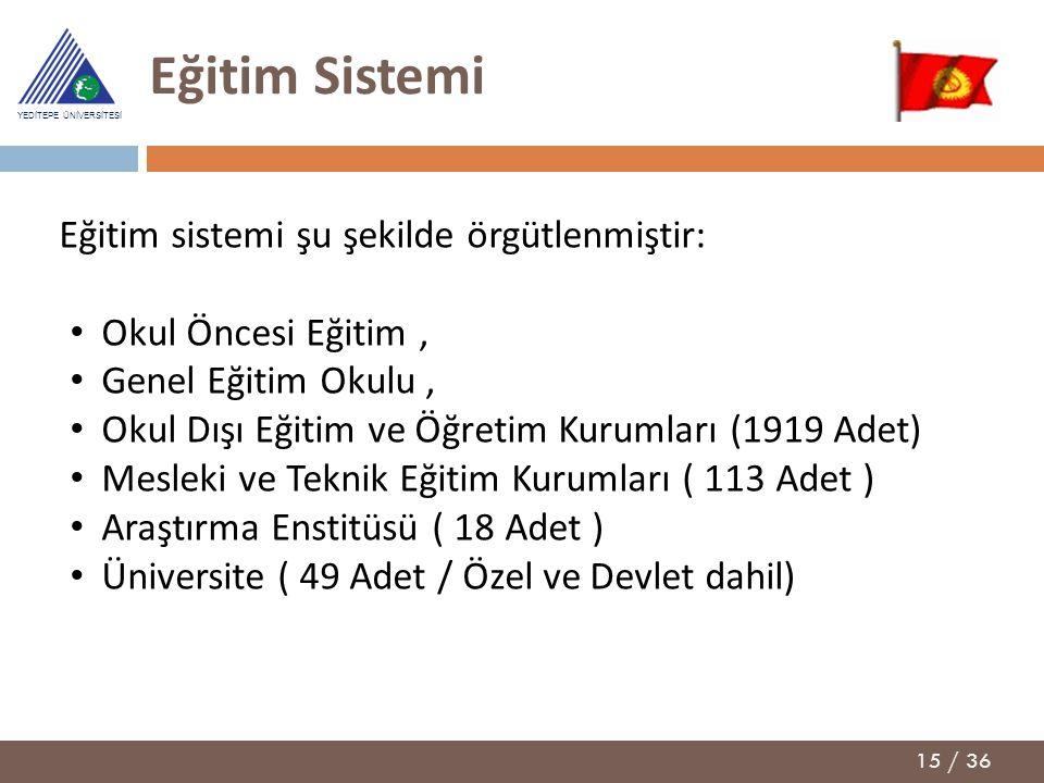 Eğitim Sistemi Eğitim sistemi şu şekilde örgütlenmiştir: