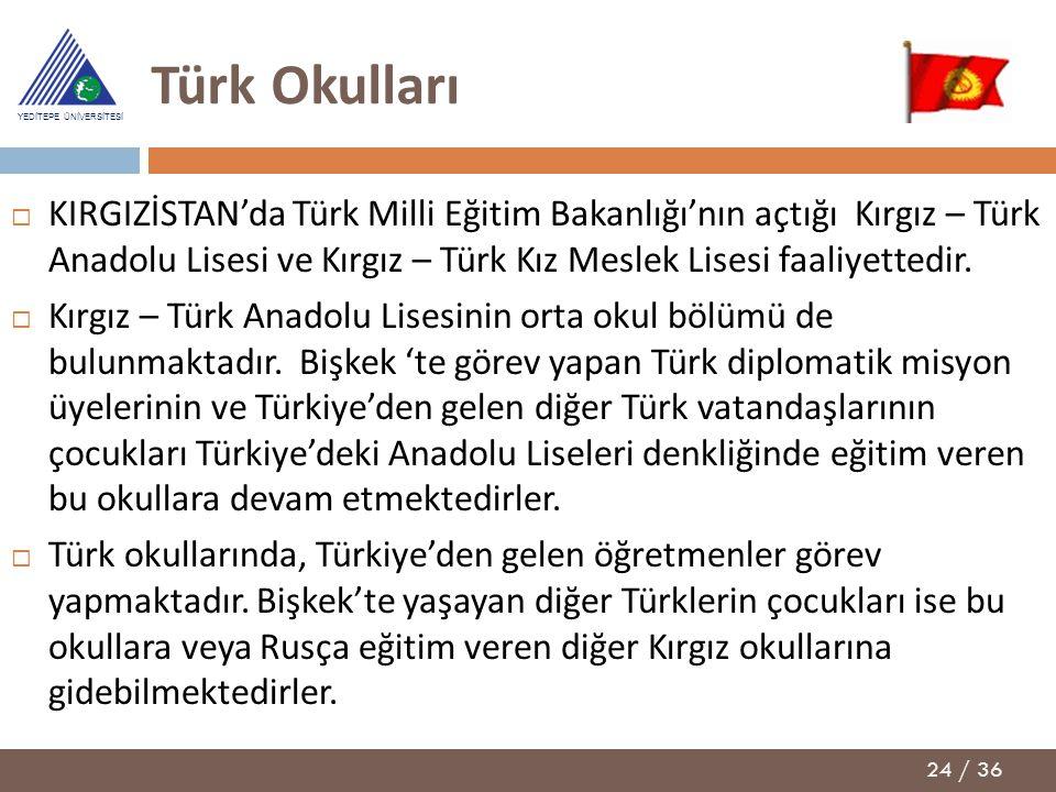Türk Okulları KIRGIZİSTAN'da Türk Milli Eğitim Bakanlığı'nın açtığı Kırgız – Türk Anadolu Lisesi ve Kırgız – Türk Kız Meslek Lisesi faaliyettedir.