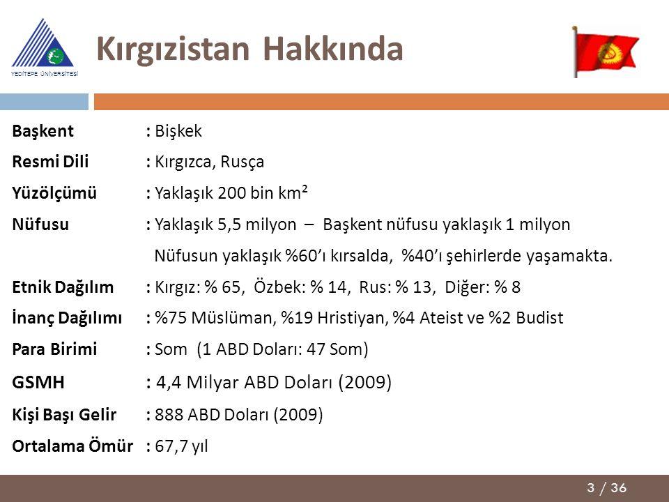 Kırgızistan Hakkında GSMH : 4,4 Milyar ABD Doları (2009)