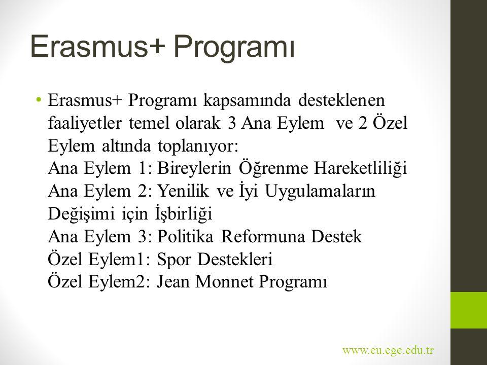 Erasmus+ Programı