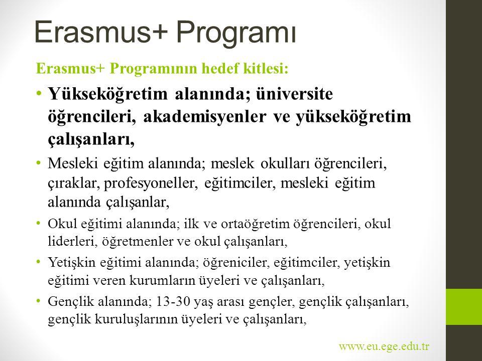 Erasmus+ Programı Erasmus+ Programının hedef kitlesi: Yükseköğretim alanında; üniversite öğrencileri, akademisyenler ve yükseköğretim çalışanları,