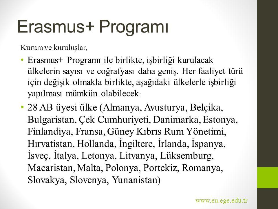 Erasmus+ Programı Kurum ve kuruluşlar,