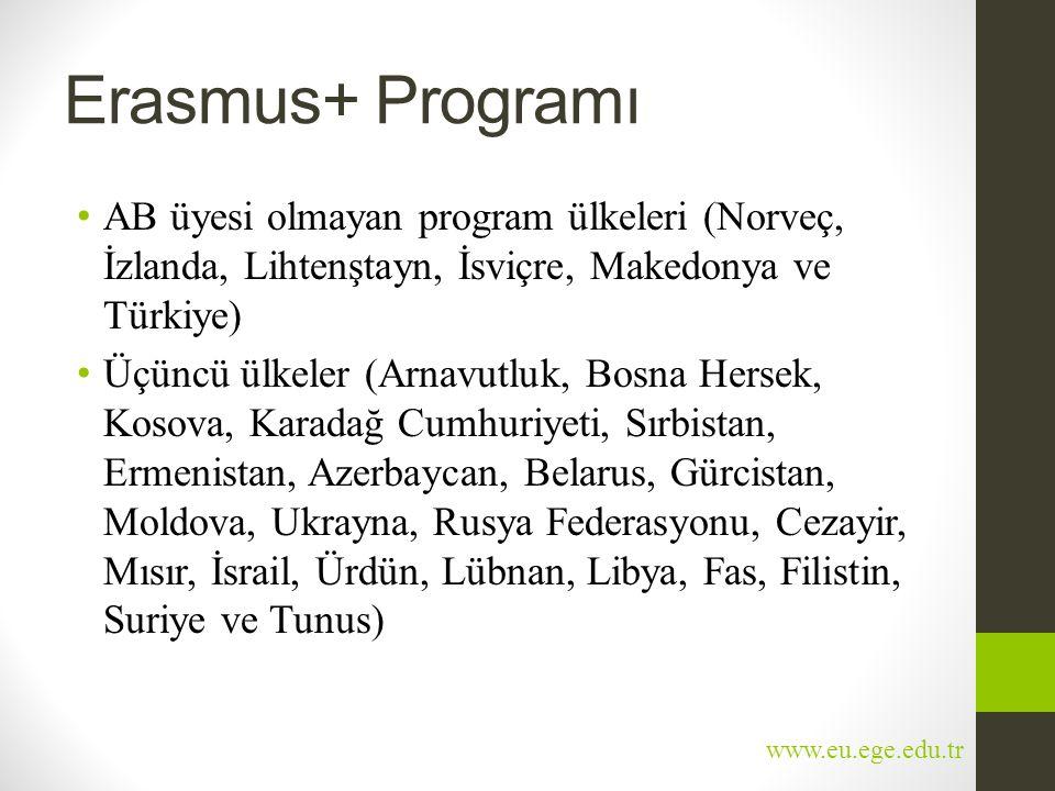 Erasmus+ Programı AB üyesi olmayan program ülkeleri (Norveç, İzlanda, Lihtenştayn, İsviçre, Makedonya ve Türkiye)