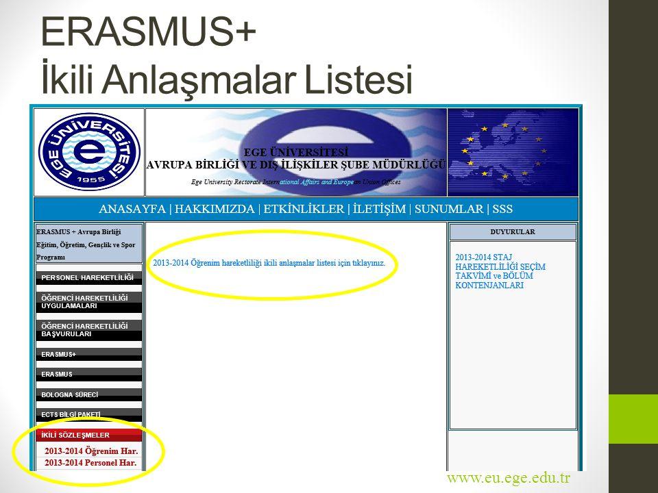ERASMUS+ İkili Anlaşmalar Listesi
