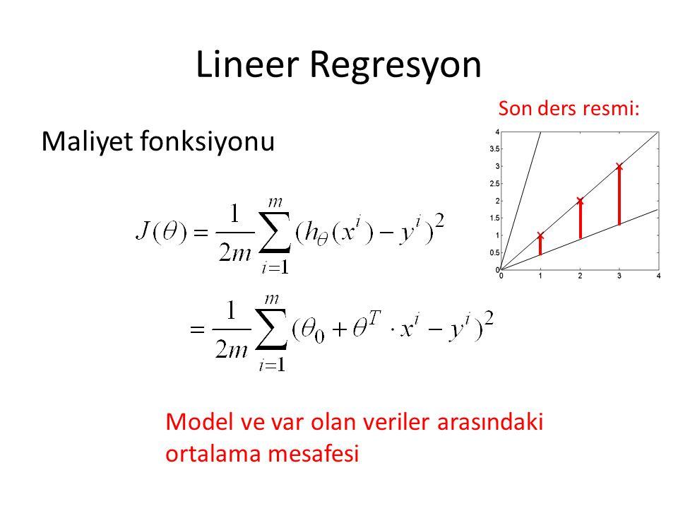 Lineer Regresyon Maliyet fonksiyonu
