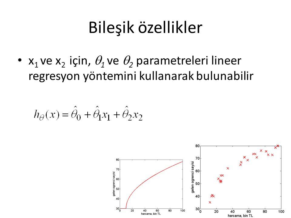 Bileşik özellikler x1 ve x2 için, 1 ve 2 parametreleri lineer regresyon yöntemini kullanarak bulunabilir.