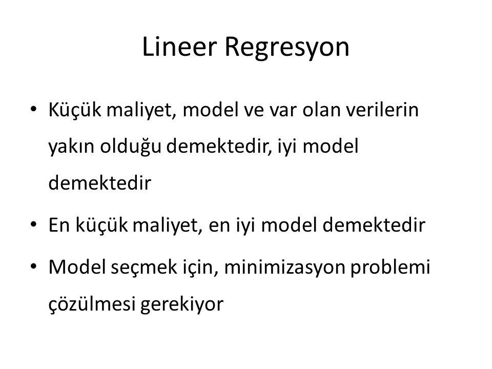 Lineer Regresyon Küçük maliyet, model ve var olan verilerin yakın olduğu demektedir, iyi model demektedir.