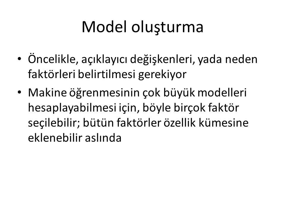 Model oluşturma Öncelikle, açıklayıcı değişkenleri, yada neden faktörleri belirtilmesi gerekiyor.