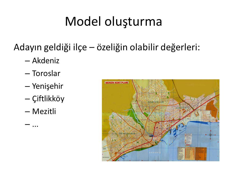 Model oluşturma Adayın geldiği ilçe – özeliğin olabilir değerleri: