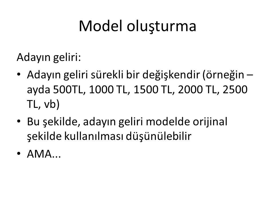 Model oluşturma Adayın geliri: