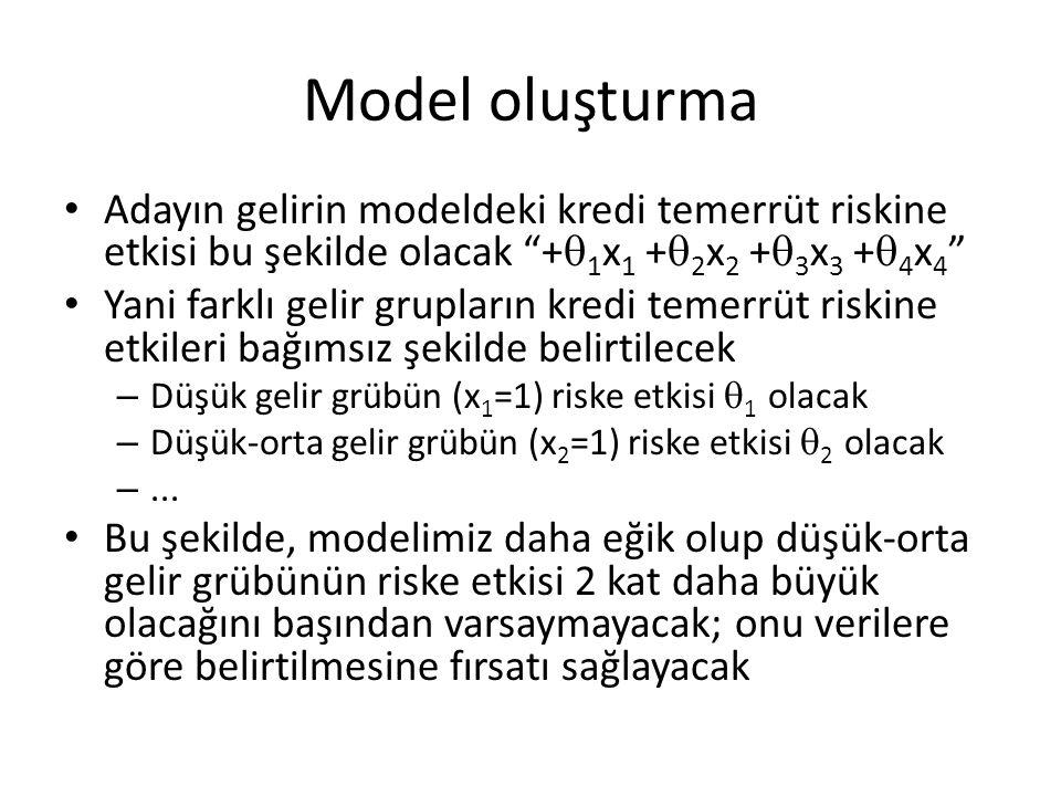 Model oluşturma Adayın gelirin modeldeki kredi temerrüt riskine etkisi bu şekilde olacak +1x1 +2x2 +3x3 +4x4