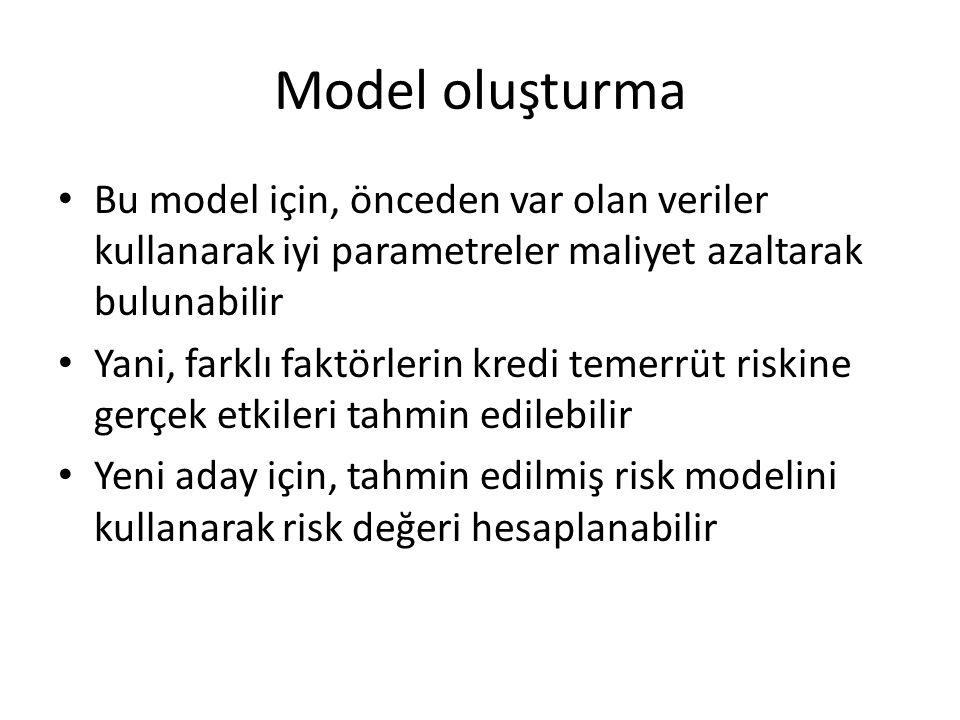 Model oluşturma Bu model için, önceden var olan veriler kullanarak iyi parametreler maliyet azaltarak bulunabilir.