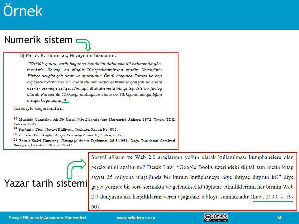 Örnek Numerik sistem Yazar tarih sistemi