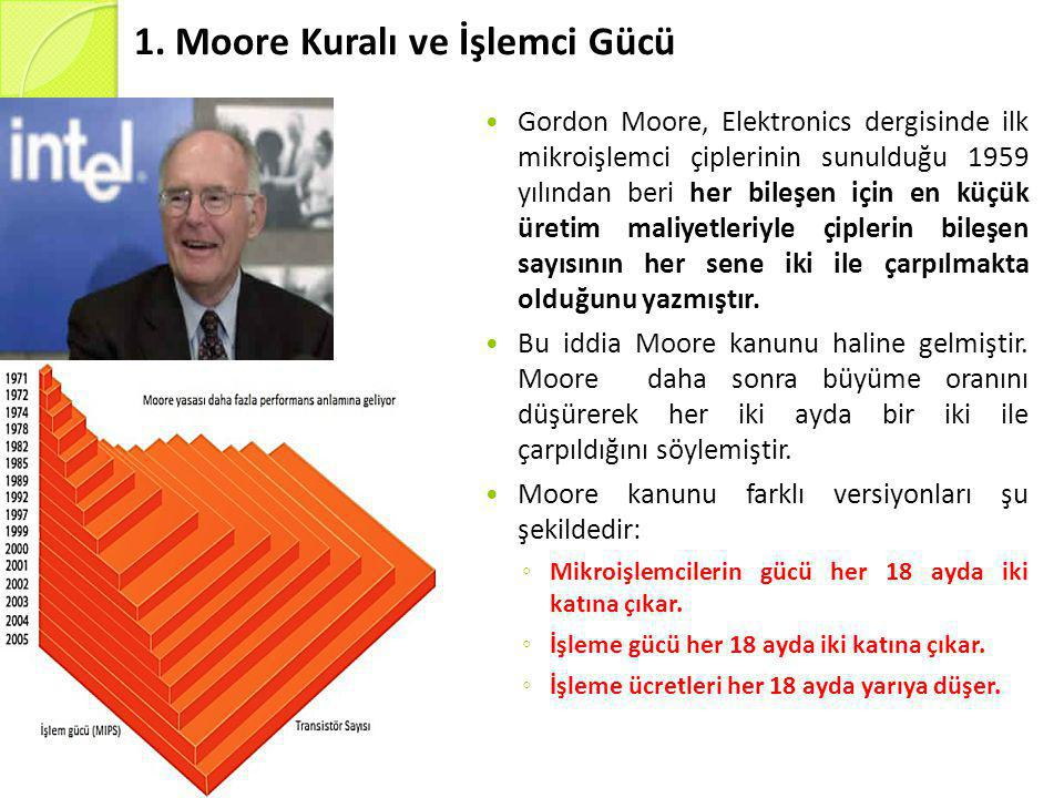 1. Moore Kuralı ve İşlemci Gücü