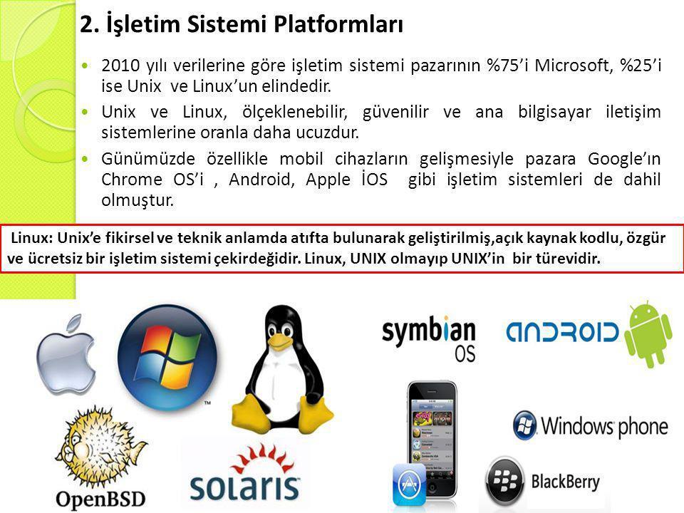 2. İşletim Sistemi Platformları