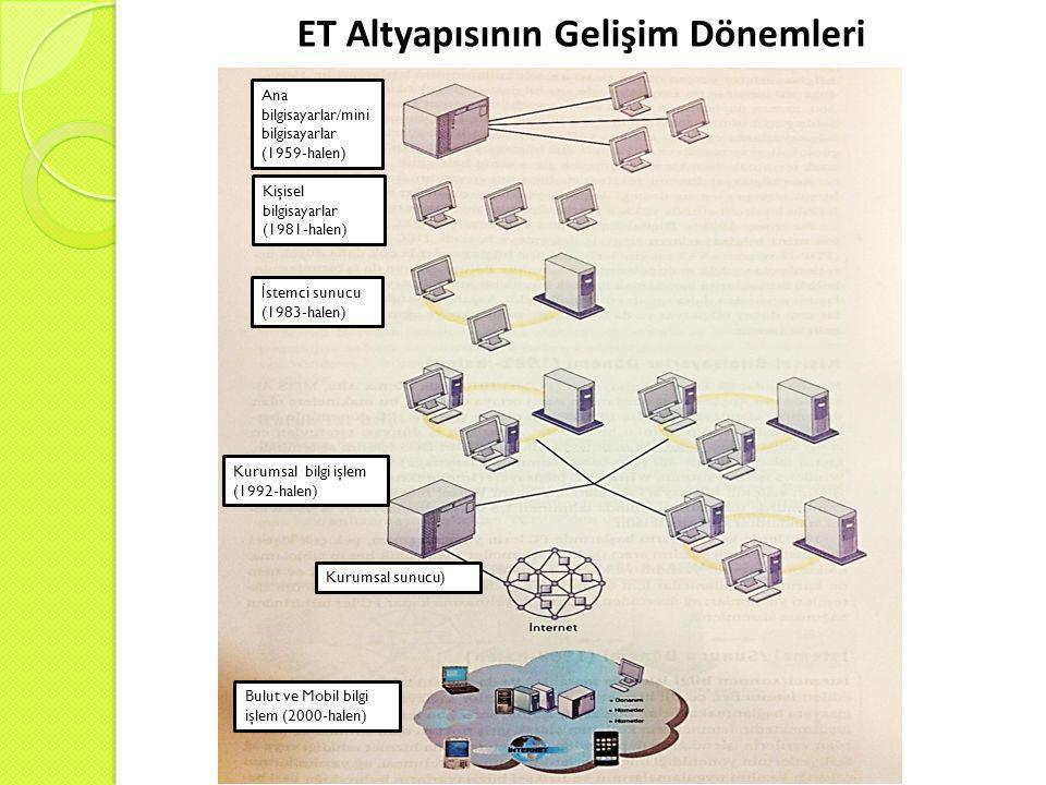 ET Altyapısının Gelişim Dönemleri