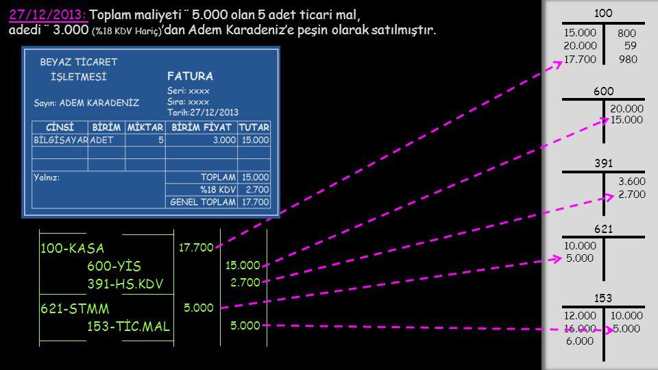 27/12/2013: Toplam maliyeti ¨ 5.000 olan 5 adet ticari mal,