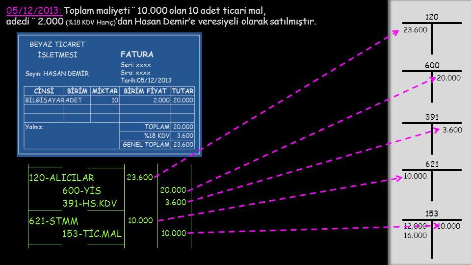 05/12/2013: Toplam maliyeti ¨ 10.000 olan 10 adet ticari mal,