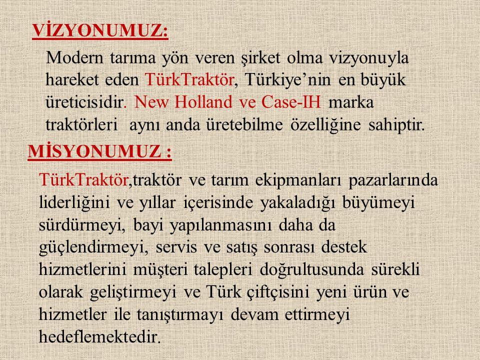 VİZYONUMUZ: Modern tarıma yön veren şirket olma vizyonuyla hareket eden TürkTraktör, Türkiye'nin en büyük üreticisidir. New Holland ve Case-IH marka traktörleri aynı anda üretebilme özelliğine sahiptir. MİSYONUMUZ :