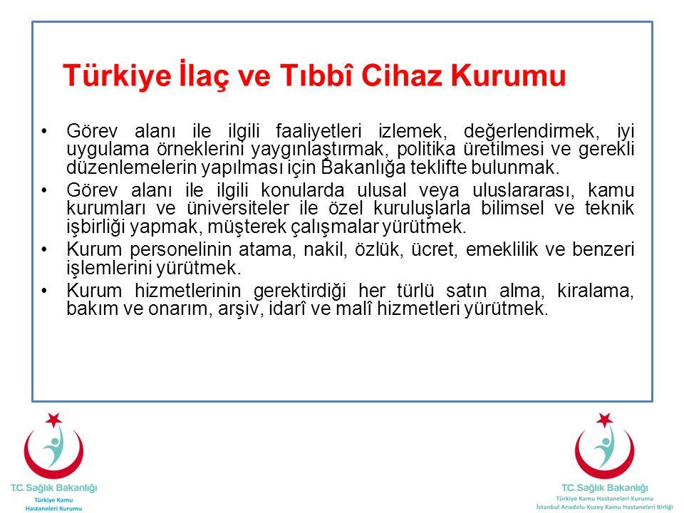 Türkiye İlaç ve Tıbbî Cihaz Kurumu