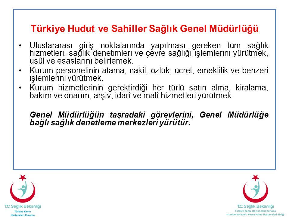 Türkiye Hudut ve Sahiller Sağlık Genel Müdürlüğü