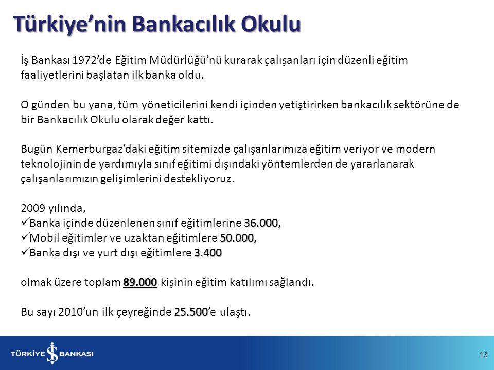 Türkiye'nin Bankacılık Okulu