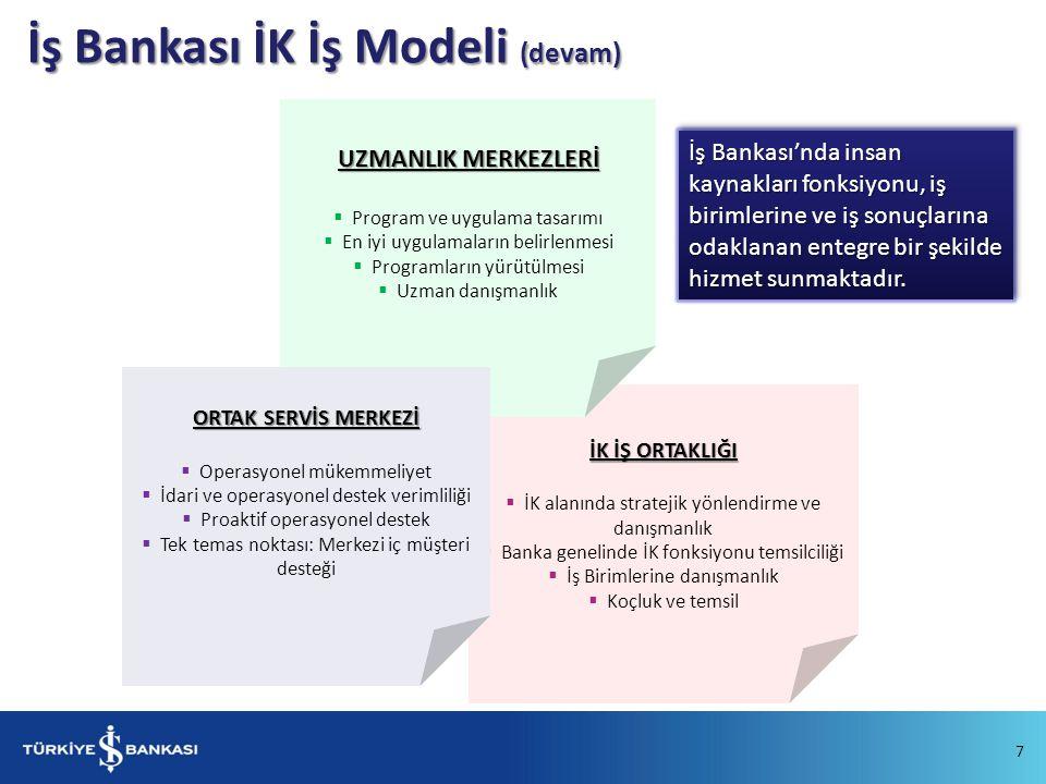 İş Bankası İK İş Modeli (devam)