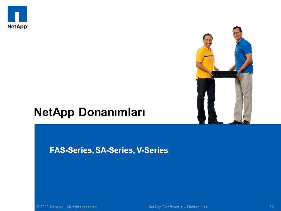 NetApp Confidential – Limited Use