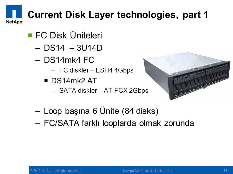 Current Disk Layer technologies, part 1