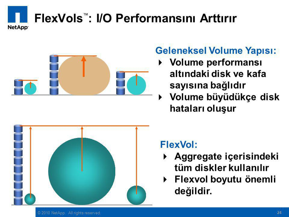 FlexVols™: I/O Performansını Arttırır